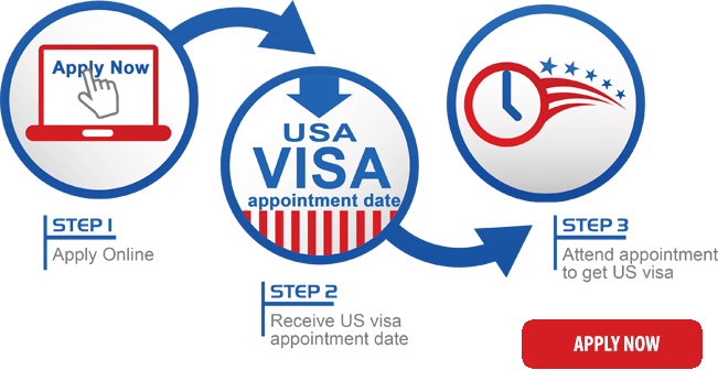 US VISA APPLICATION TORONTO
